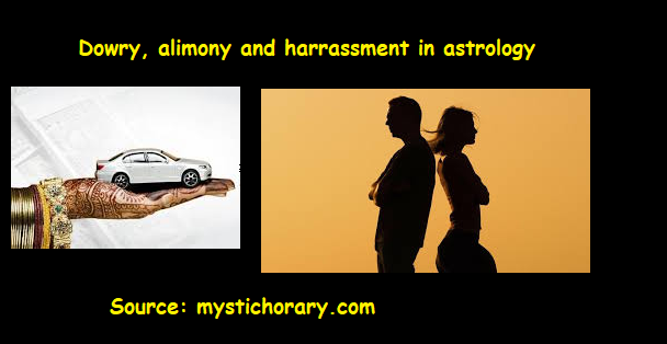 Dowry alimony astrology
