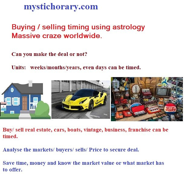 buy-sell-horary timing astrology buying selling