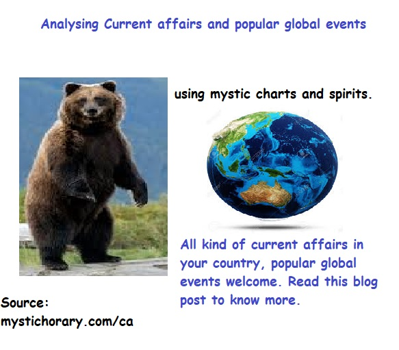 current-affairs-global-events-astrology