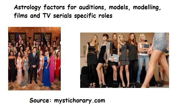 auditions models modelling astrology horoscope