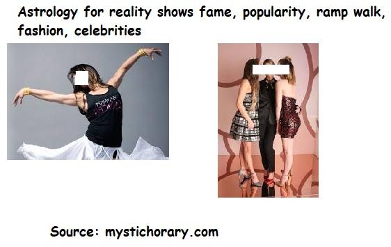 celebrity celebrities astrology horoscope bollywood hollywood