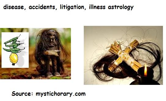 disease accidents litigation illness astrology horoscope