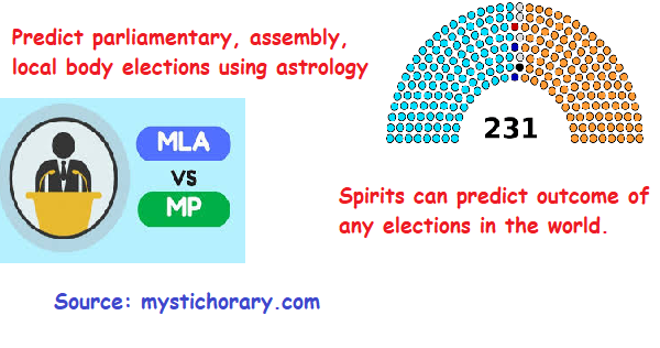 parliamentary elections assembly local polls astrology