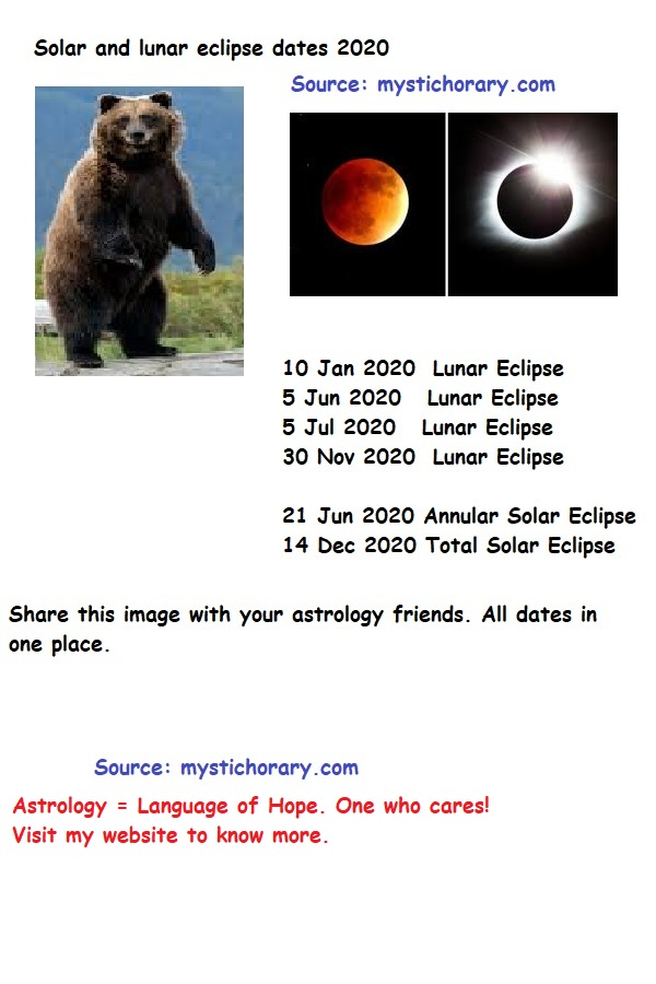 solar-lunar-eclipse-dates-2020 india