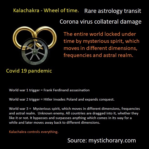 Kalachakra wheel of time